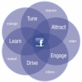 facebook-strategy