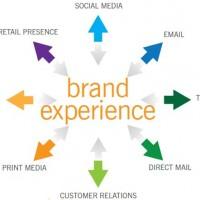 online branding 4
