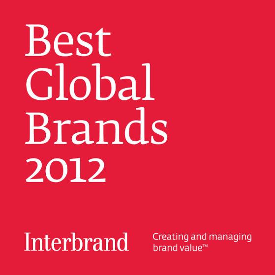 Top branduri 2012