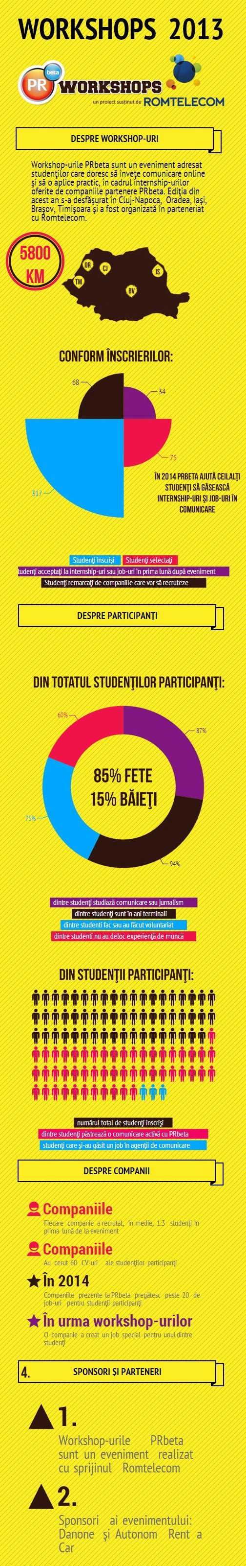 infografic mdif2